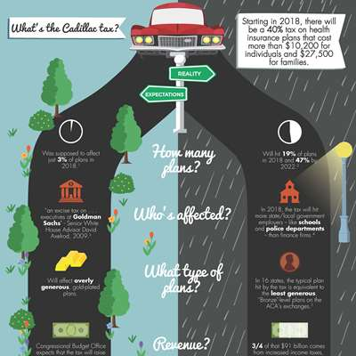 cadillactax infographic Page 1